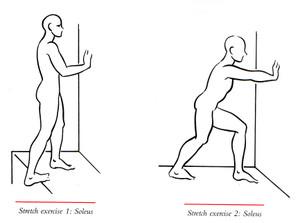 捻挫・肉離れ-対処方法